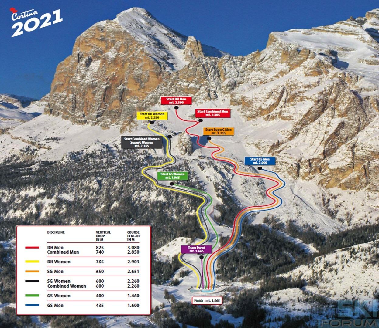 Piste dei Mondiali di Cortina d'Ampezzo 2021