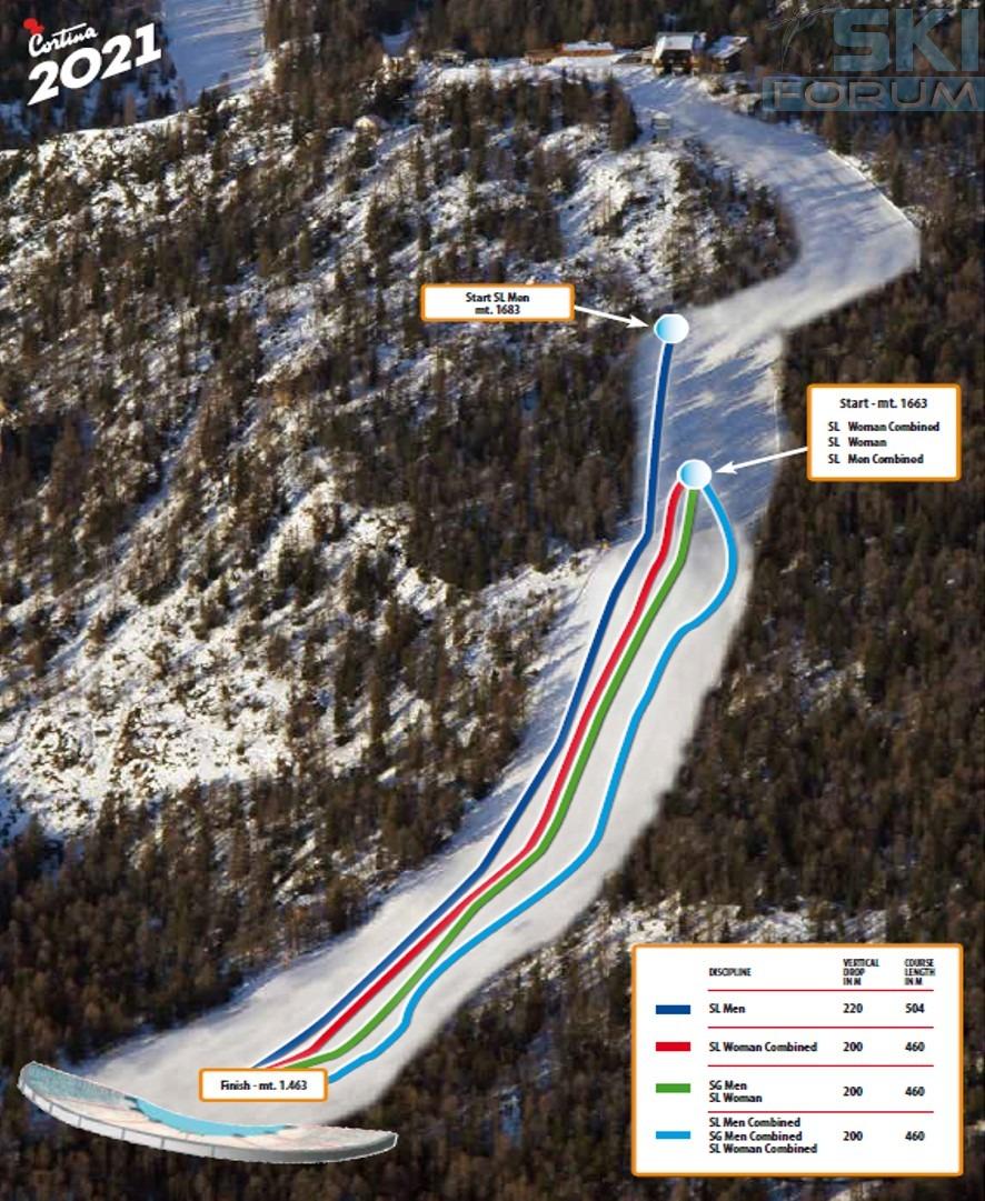 Pista SL Mondiali Cortina 2021